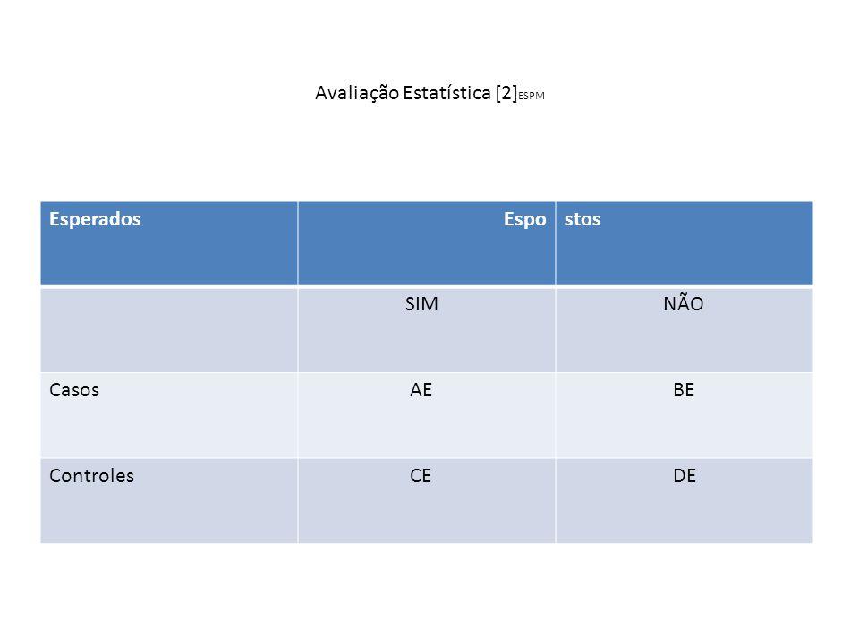 Avaliação Estatística [2]ESPM